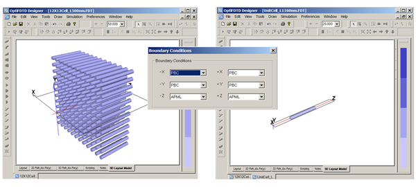 FDTD - Drude-Lorentz simulation model