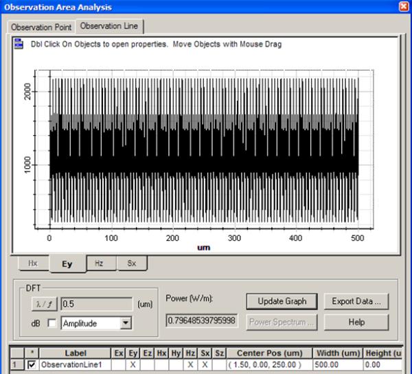 FDTD - Observation Area Analysis