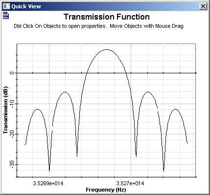 Optical System - Figure 9 - Fiber transfer function
