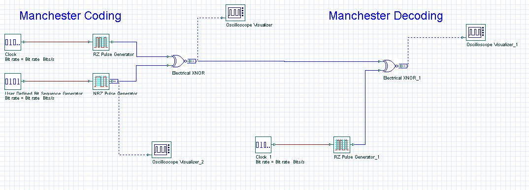 Optical System - Figure 2 - Machester coding and decoding.