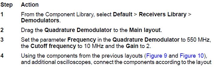 Optical System - Adding Quadrature Demodulation