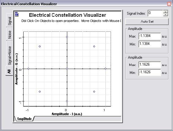 Optical System - Figure 4 - Constellation diagram for a 8 DPSK modulation (3 bits per symbol)