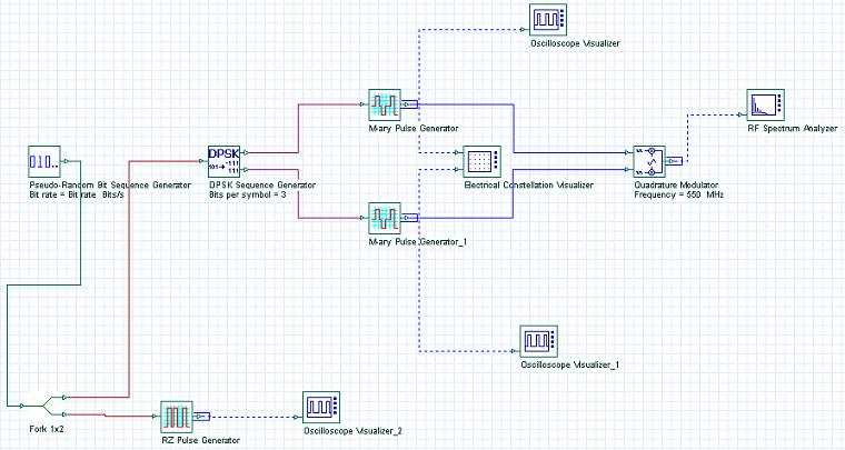 Optical System - Figure 10 - DPSK Transmitter