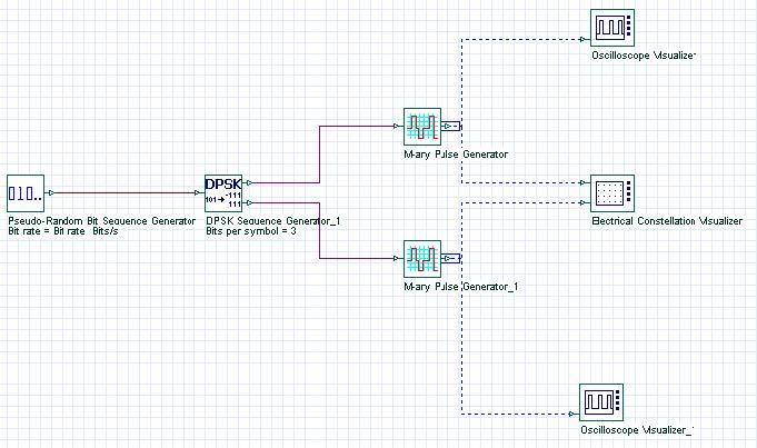 Optical System - Figure 3 -  DPSK pulse generator