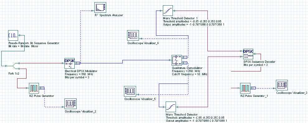 Optical System - Figure 14 - DPSK transmitter (using DPSK modulator) and receiver
