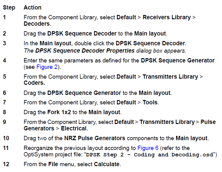 Optical System - Using the DPSK Sequence Decoder