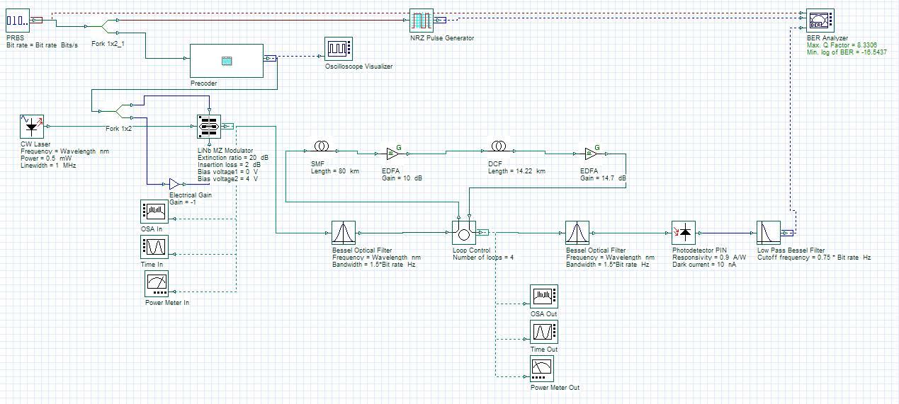 Optical System - Figure 1 - Modified duobinary system