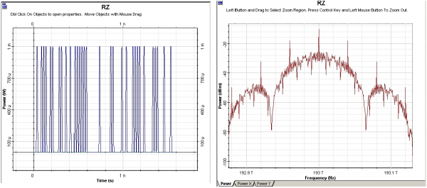 Figure-5-RZ-time-and-frequency-domain-visualizers
