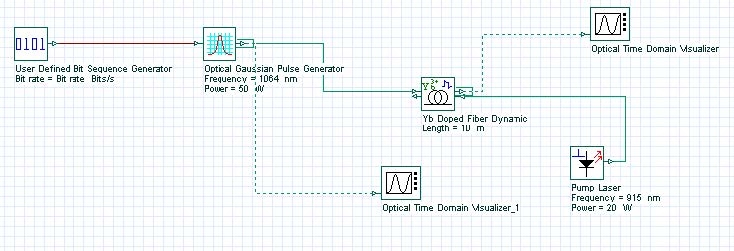Optical System - Figure 1 - System layout of the fiber amplifier