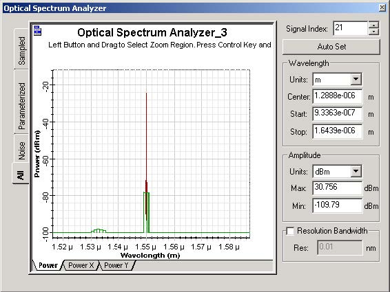 Optical System - Figure 5 - Signal spectrum at the coupler output