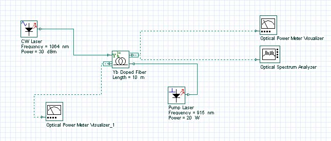 Optical System - Figure 5 - Layout of double-clad fiber amplifier counter-pumped system