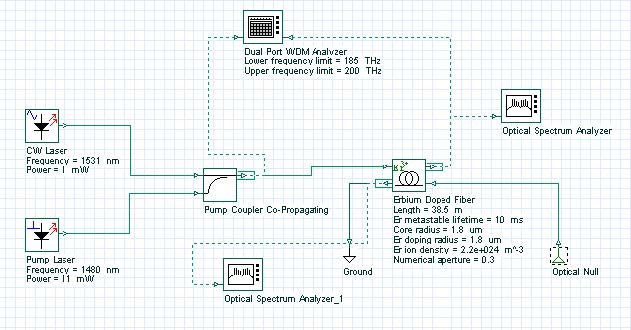 Optical System - Figure 1 - System layout