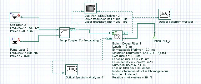 Optical System - Figure 5 -  System layout used to analyze PIQ in an EDF