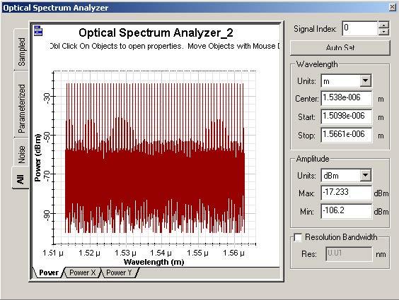 Optical System - Figure 2 - OSA at the Fiber input port 1