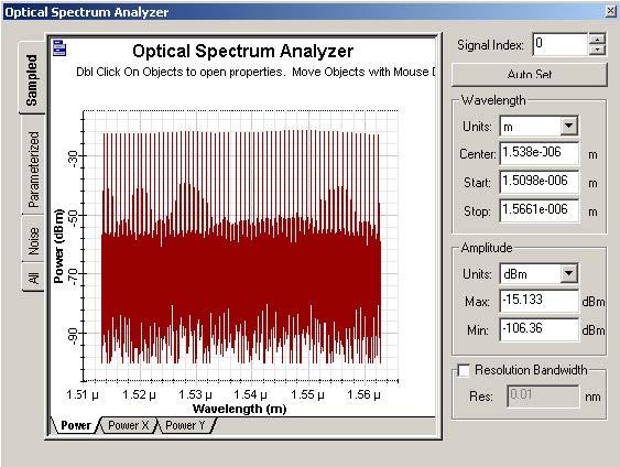 Optical System - Figure 3 - OSA at the Fiber output port 2
