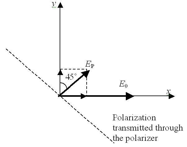 Optical System - Figure 2 - Field configurations