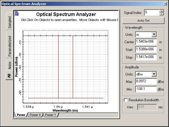 Optical System - Figure 7 -  Input optical spectrum