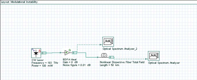 Optical System - Figure 1 - Layout and parameters