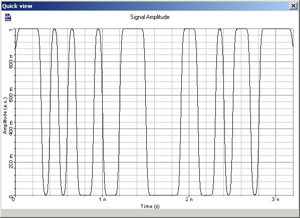 Optical System - Figure 2 - Input sequence of pulses