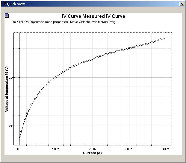 Optical System - Figure 9 - IV curves The dotted line is the measurement