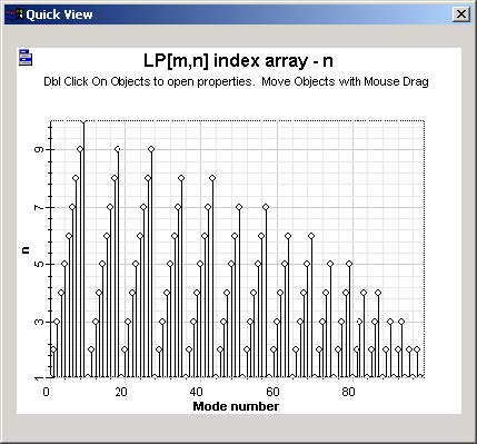 Optical System - Figure 25 - Mode index graphs for the parabolic index fiber