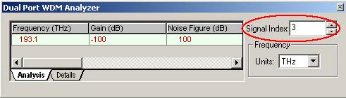 Optical System - Figure 6 -  Dual Port WDM Analyzer views for different iterations