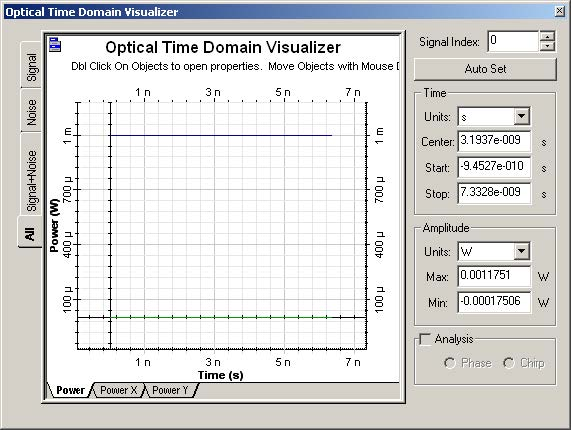 Optical System - Figure 3 - CW Laser output and NRZ pulse generator output