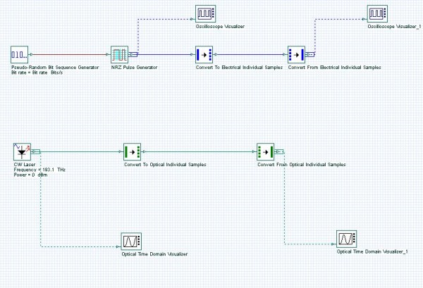 Optical System - Figure 4 - Layout using the individual sample tools