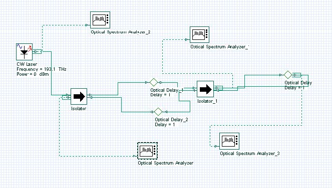 Optical System - Figure 6 - Basic bidirectional system cascading two isolators and delays