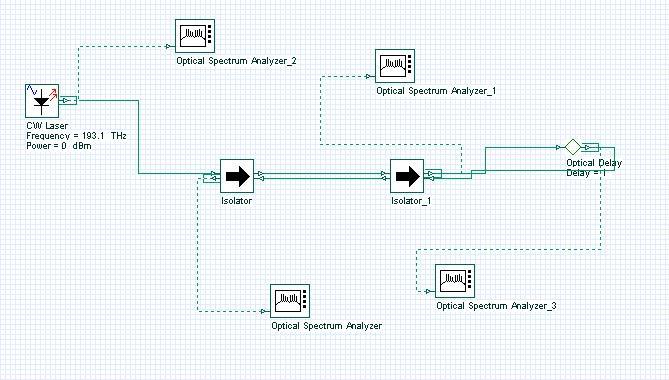 Optical System - Figure 5 -  Basic bidirectional system cascading two isolators