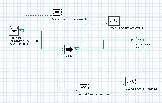 Optical System - Figure 3 -  Basic bidirectional system using a delay
