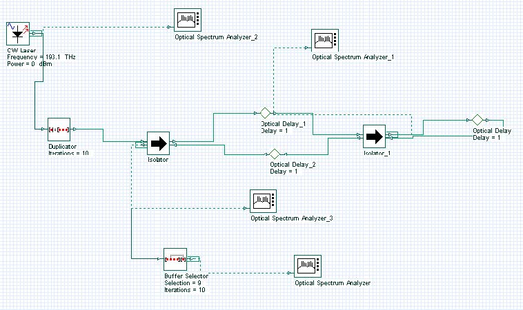 Optical System - Figure 8 - Bidirectional system using duplicator, delay and selector