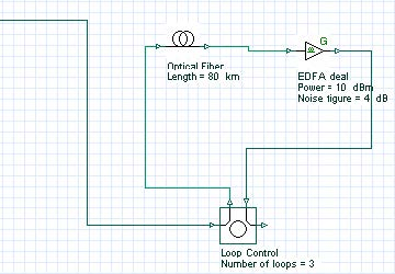 Optical System - Figure 8 - Connect the output port of the second EDFA Ideal (connected to the Optical Fiber) to the Loop Control input port (see Figure 8).