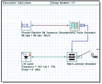Optical System - Figure 4 - Link tool in the subsystem