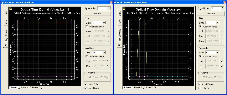 Optical SPICE - Figure 4 CW signal and EA Modulator output