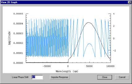 Optical Grating - Test this spectrum