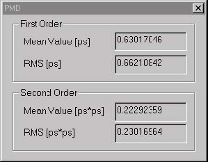Optical Fiber - PMD