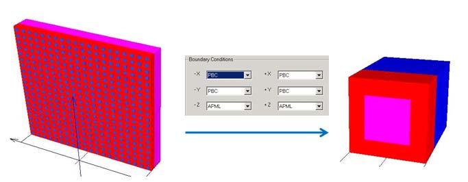 FDTD - Figure 4 Original layout and single cell layout