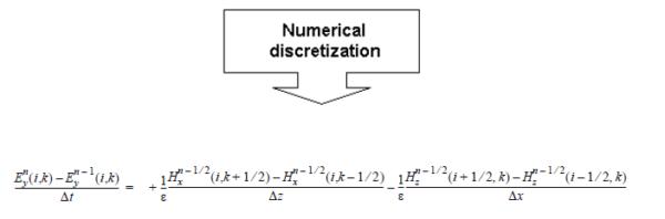 FDTD - equation 2