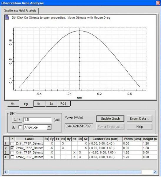 FDTD - Figure 17 Scattering field