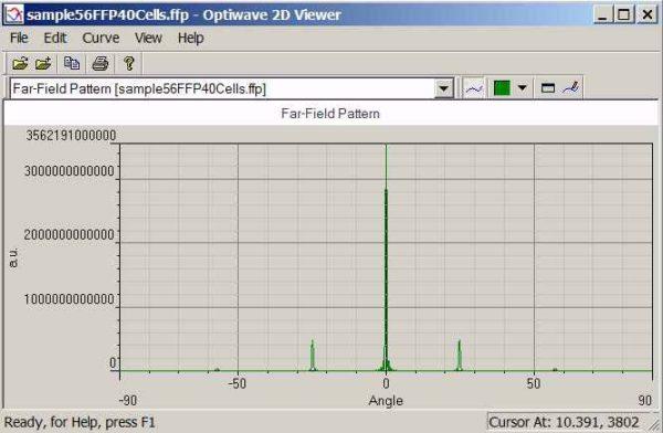 FDTD - Figure 13 Far field pattern