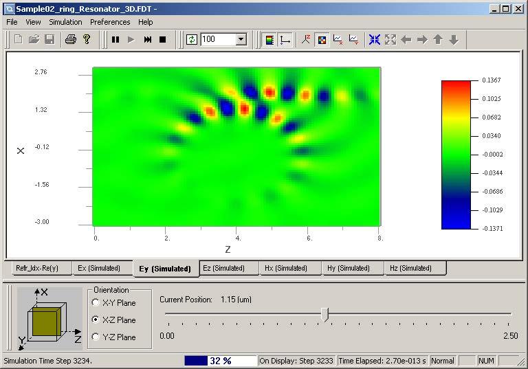 FDTD - Figure 40 3D Simulation results
