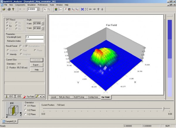 FDTD - Figure 59 Far field calculation result