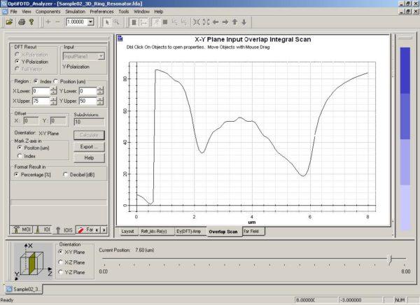 FDTD - Figure 57 IOIS calculation results