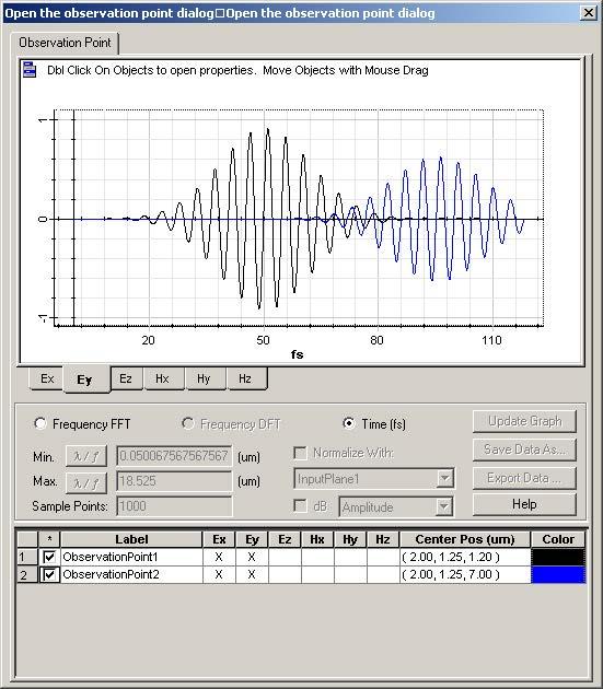 FDTD - Figure 46 Observation Area Analysis dialog box