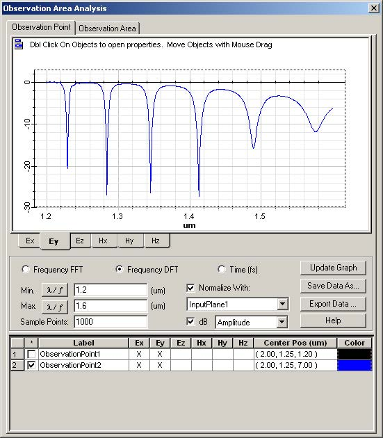 FDTD - Observation Point Analysis—Normalized response