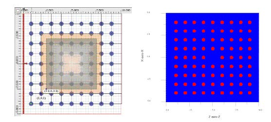 FDTD - Figure 3 Layout (left) and refractive index (right) of a square lattice with missing dielectric rod (defect). Supercells 5x5 and 6x6 are shown with domain origins.