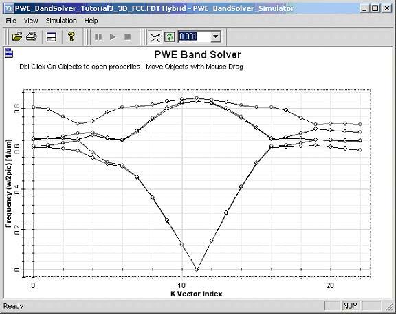 FDTD - Figure 4 Hybrid band structure of FCC lattice (mesh16*16*16)