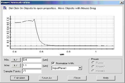 FDTD -  Figure 4 Dynamic field pattern in OptiFDTD simulator