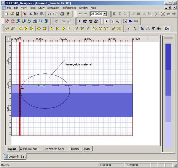 FDTD - Figure 3 Waveguide materials